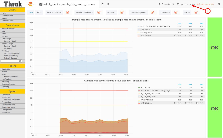 Sakuli Tutorial - Docker based E2E application monitoring - ConSol Labs