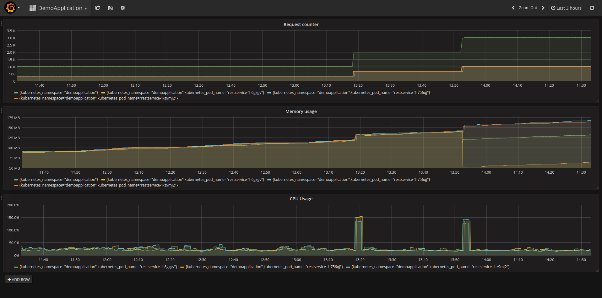 assets/2018-01-19-openshift_application_monitoring/grafana_import_dashboard3.png