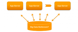 big-data-bottleneck